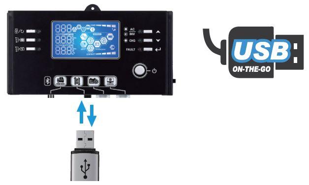 USB Inversor Cargador Solar Huber VM III