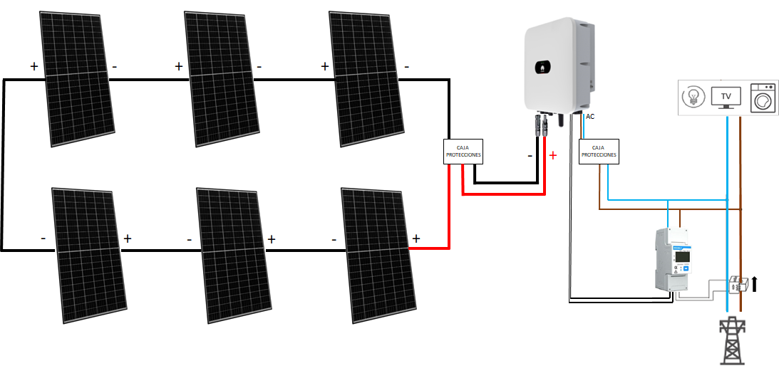 Kit Solar Auroconsumo Huawei