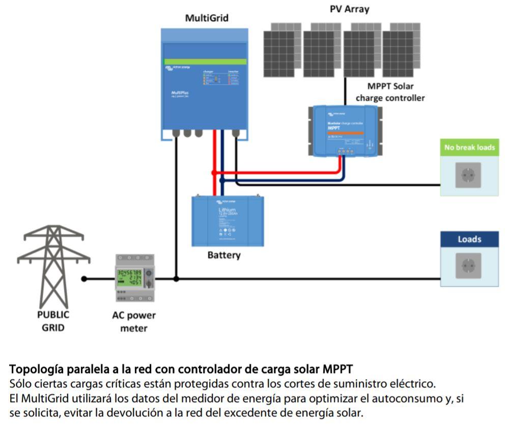 Inversor cargador autoconsumo Victron Multigrid