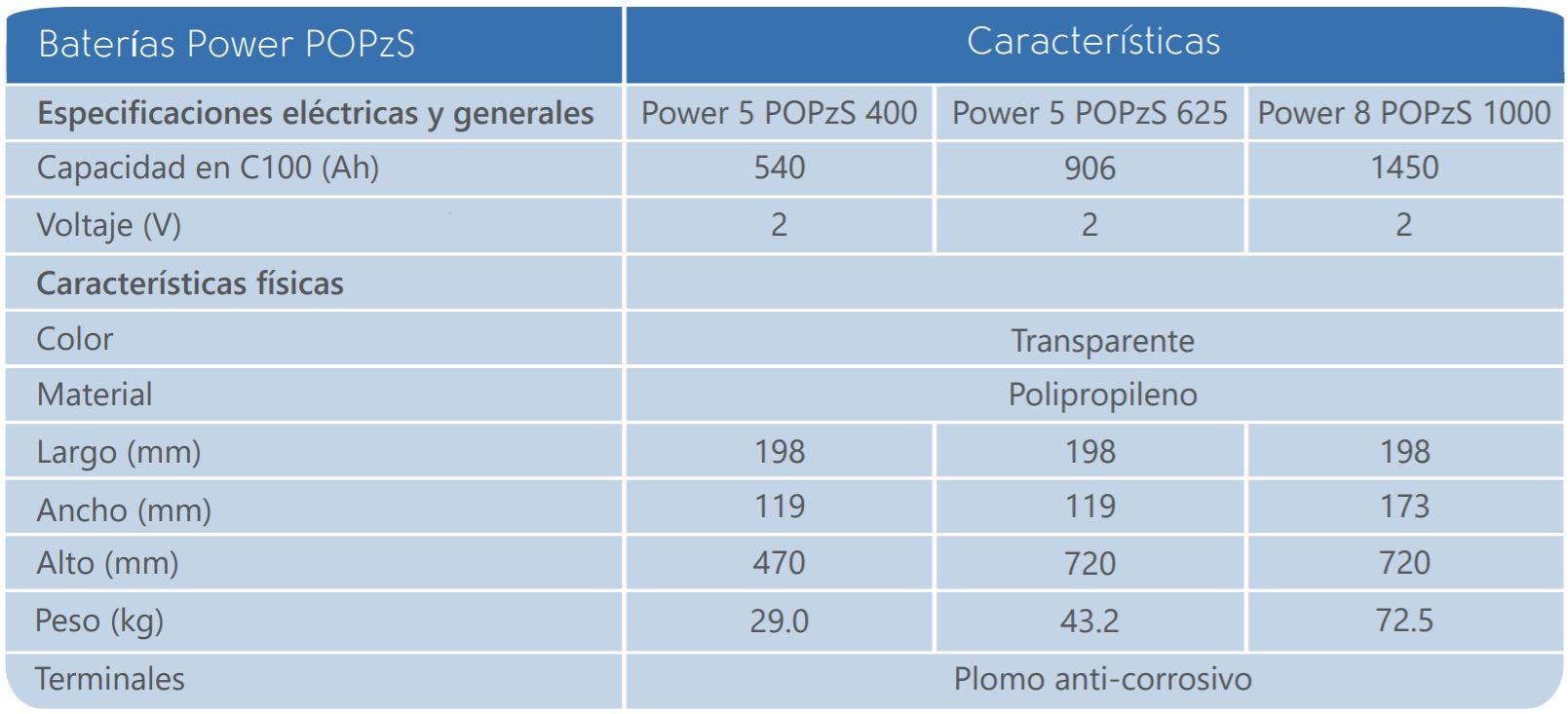 Batería estacionaria solar POPzS Power SCL