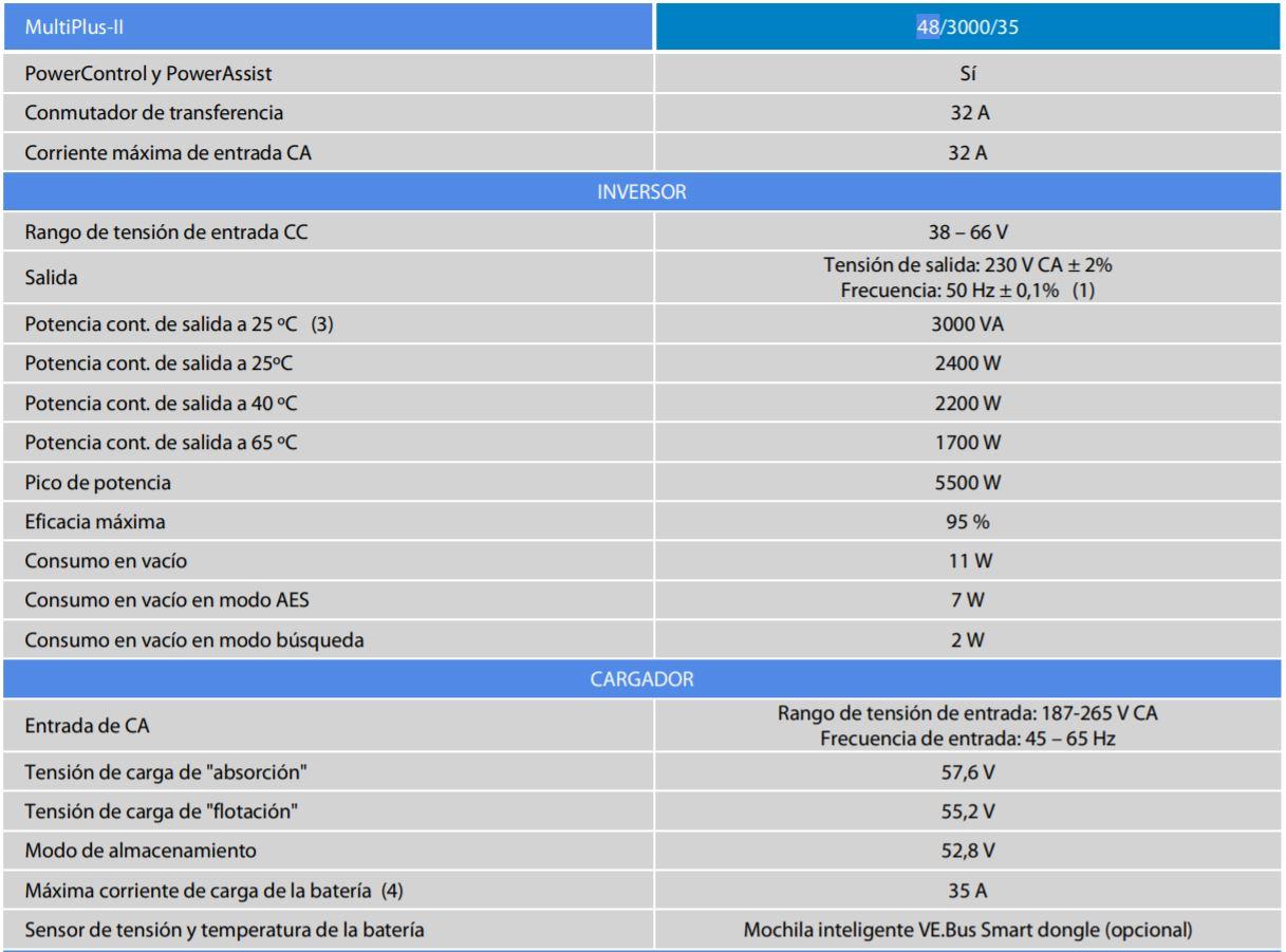 Inversor cargador autoconsumo Victron Multiplus II