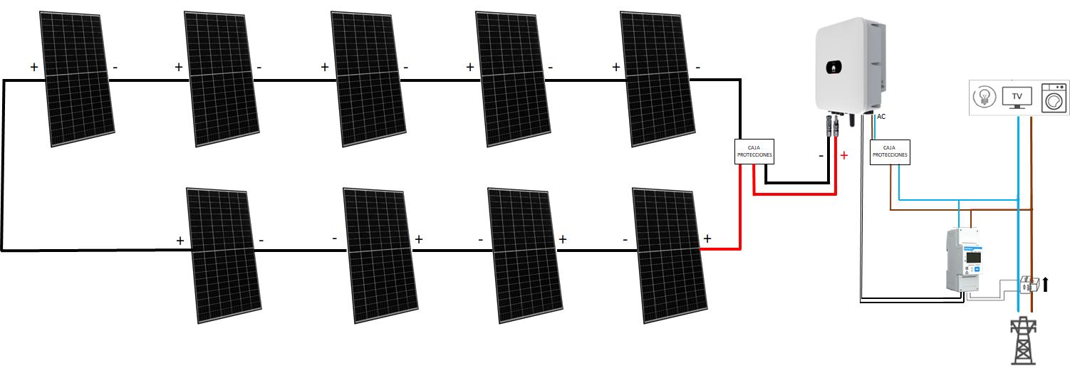Esquema Autoconsumo Solar 3kWh