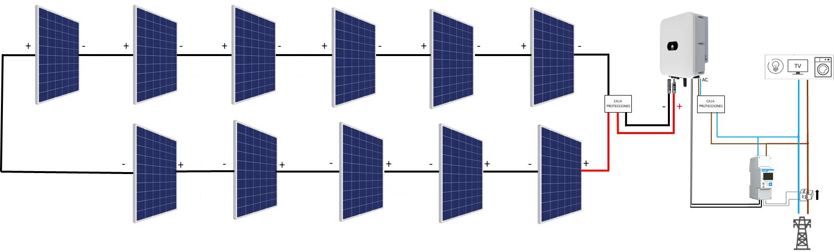 Kit Solar Autoconsumo 3kWh Huawei