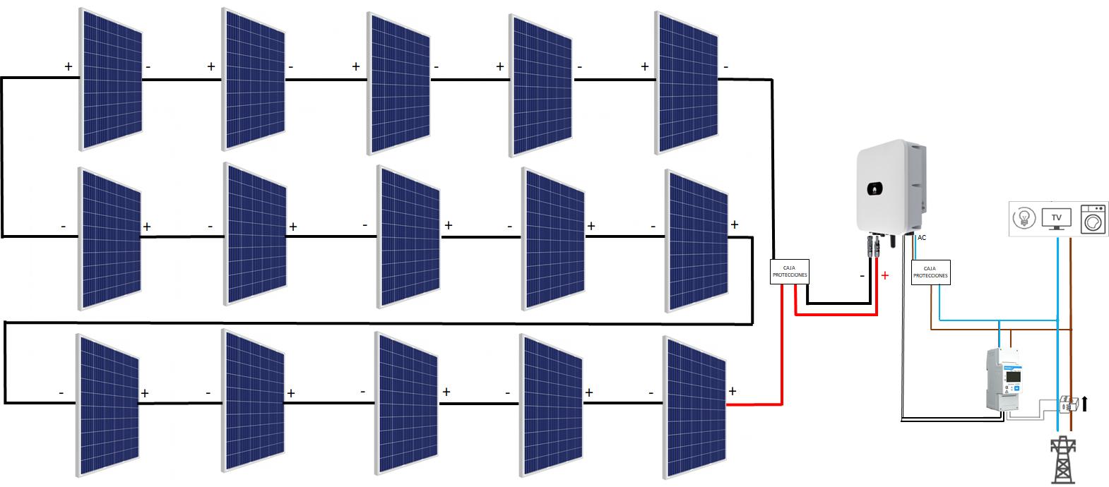 Kit Solar Autoconsumo 4.1kWh Huawei